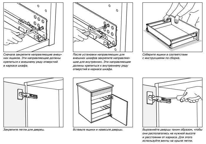сборке стенки по инструкция
