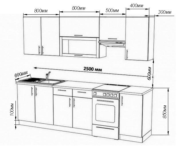 Kedalaman Asas Semua Elemen Perabot Dapur Adalah Sekitar 60 Cm Di Seluruh Dunia Panjang Ini Diakui Sebagai Yang Paling Optimum Dan Mudah Untuk Seseorang