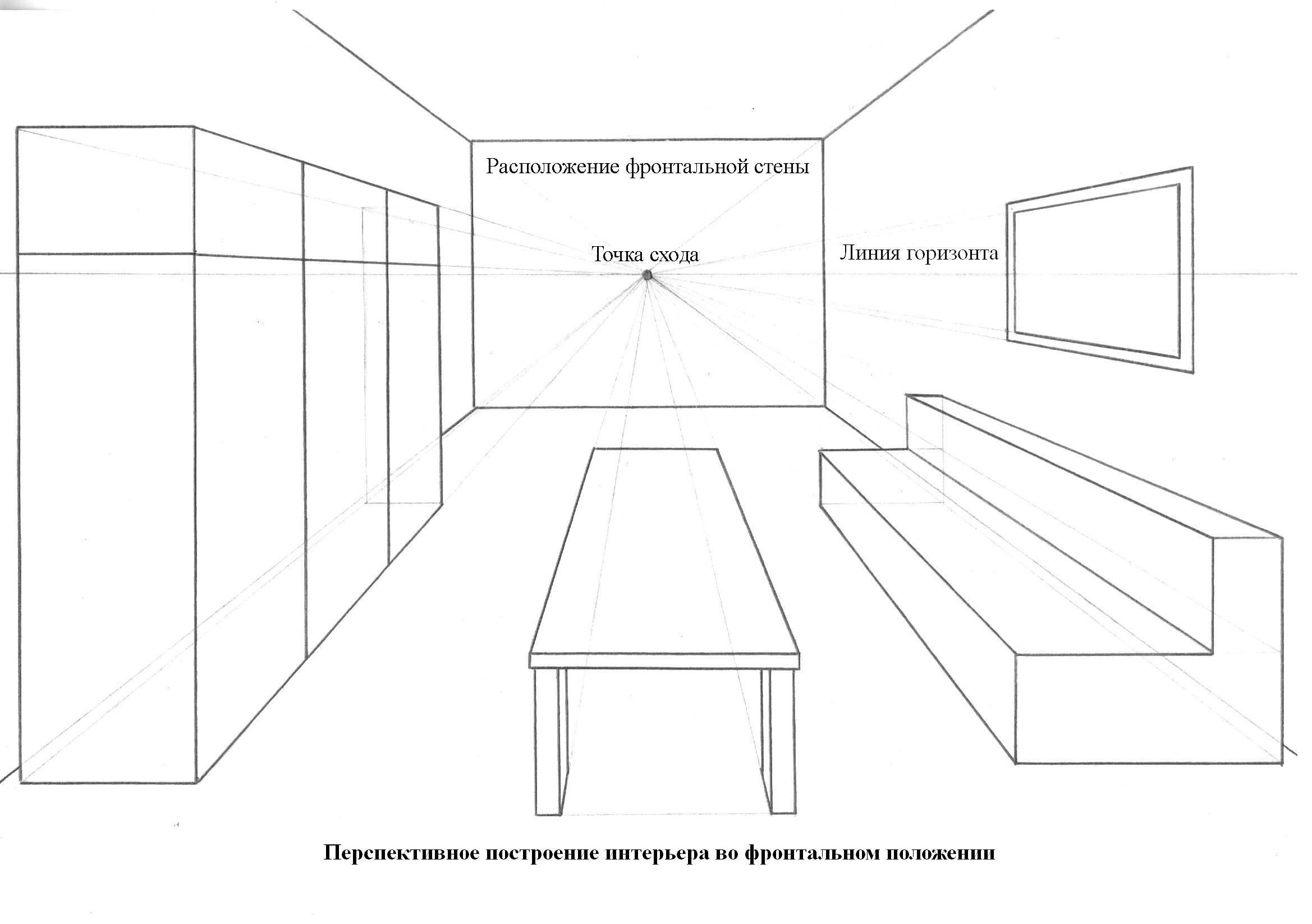 Нарисовать комнату с мебелью карандашом с линиями